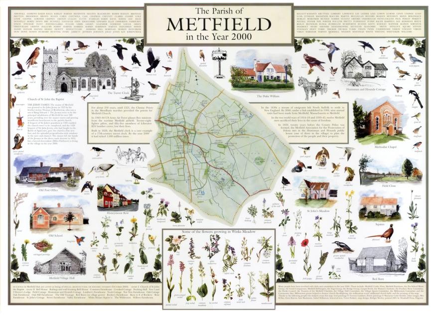 Millennium map